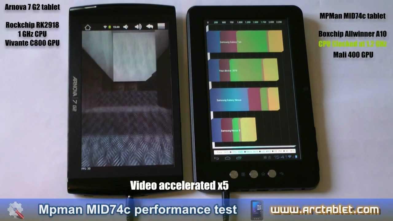 MPMan MID74c benchmark: Boxchip Allwinner A10 CPU vs Rockchip RK2918  performance review