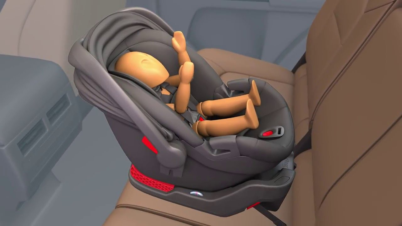 Baby Car Seat Test Car Seat Features Animation Infant Crash Test
