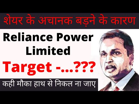 Download RELIANCE POWER SHARE | RELIANCE POWER STOCK ANALYSIS | RELIANCE POWER SHARE NEWS | RPOWER ANALYSIS