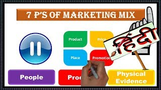 7 P's of Marketing| 7 P's of Service Marketing Mix (Hindi)