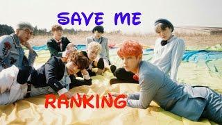 BTS Ranking in mv