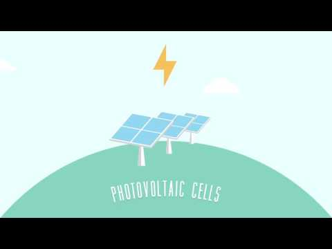 Renewable Energy 101 Solar Power