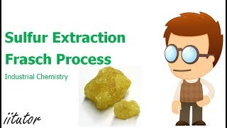 √√ Sulfur Extraction and the Frasch Process | Industrial Chemistry | iitutor