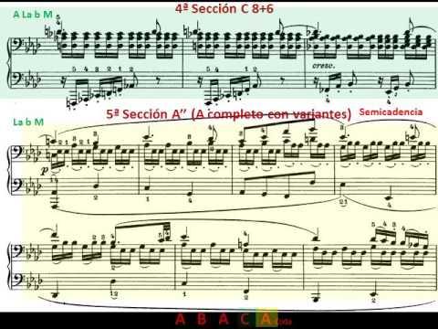 Beethoven: Sonata piano nº 8 Op 13 Sheet Music
