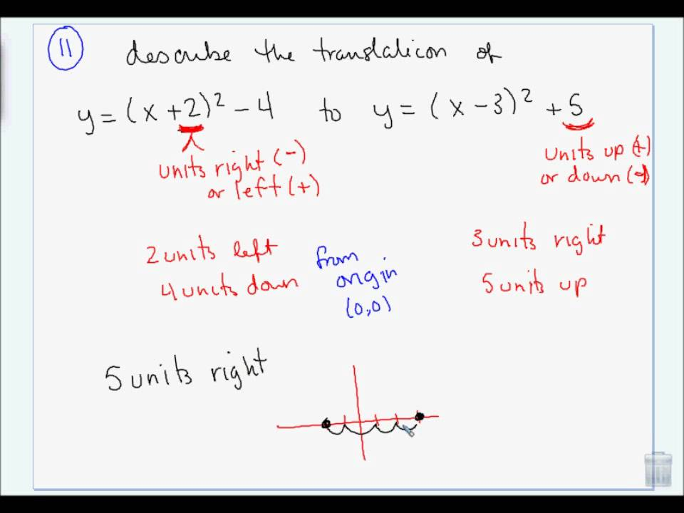 Algebra 2 - Final exam review wmv