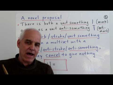 MathFoundations205: Negative numbers, msets, and modern physics