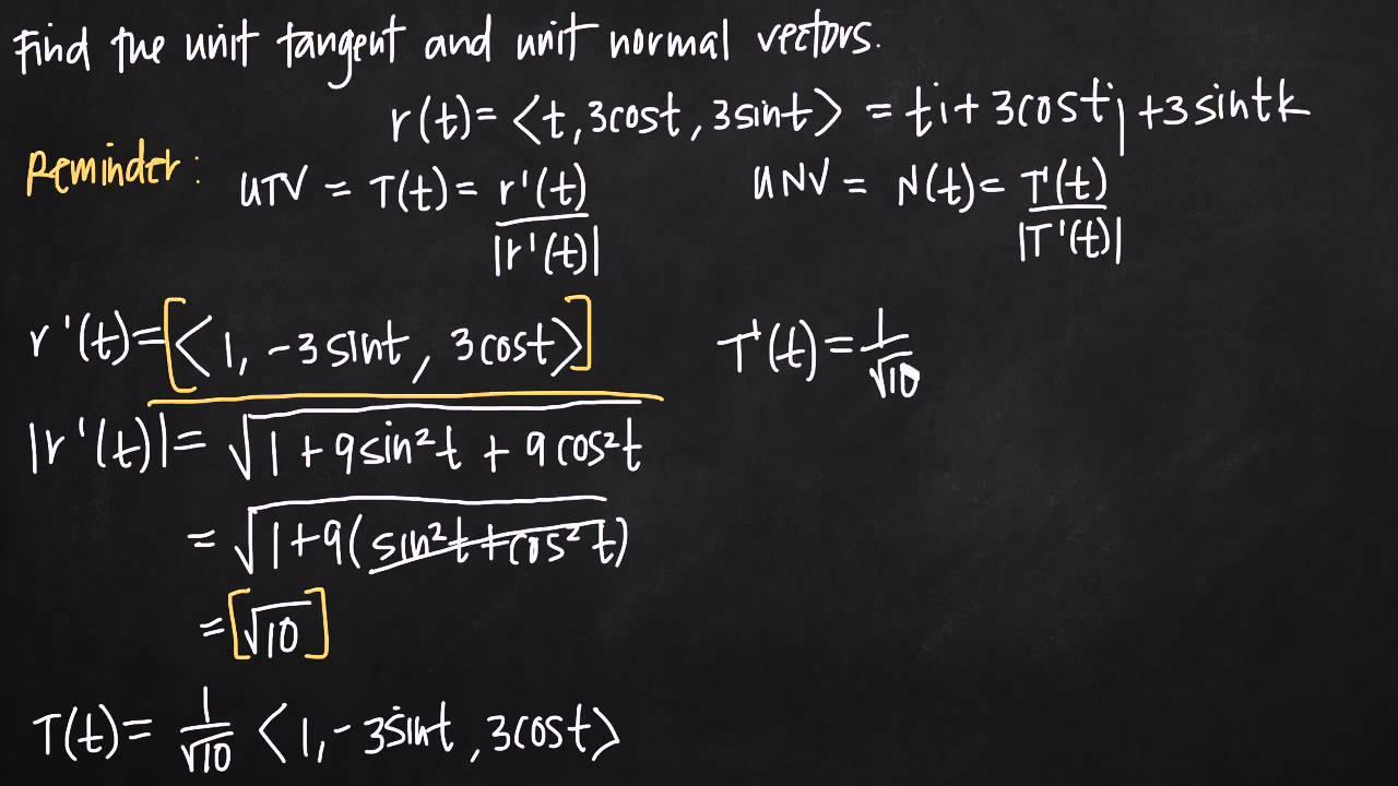 unit tangent and unit normal vectors (KristaKingMath)