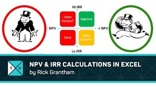 npv calculator and irr formula in excel definition and analysis