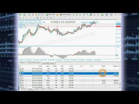2017 GOLD LIVE TRADING BY FX FOREX EXPERT ADVISOR SNIPER PRO ALGO SOFTWARE
