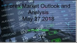 Forex Market Outlook and Analysis May 27,2018