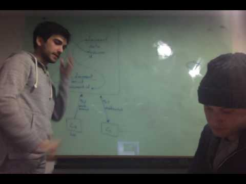 Example coding interview: Designing Google Docs