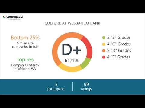 WesBanco Bank Employee Reviews - Q3 2018