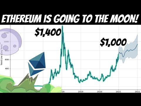 Ethereum breaks $1,000 !!!! | GET READY!! Next Stop is the Moon!!!