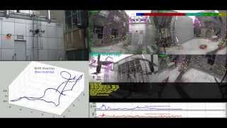 Multi-Camera Parallel Tracking and Mapping (MCPTAM) Software