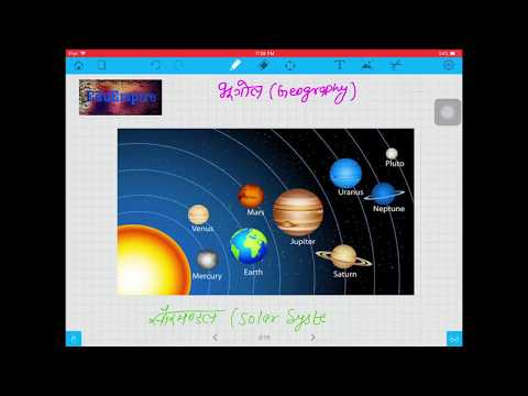 सौरमंडल | Solar System | Geography Lecture - 1 | For MPPSS, UPPSC, SSC AND RAILWAY EXAM