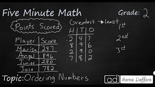 2nd Grade Math Ordering Numbers