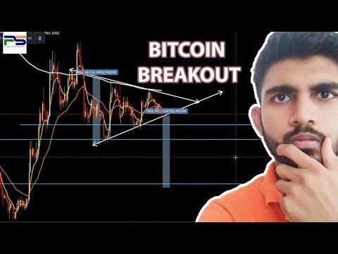 Bitcoin Breakout , Tron Launch Bittorent & Nasdaq – PIXELSNAPSHOT