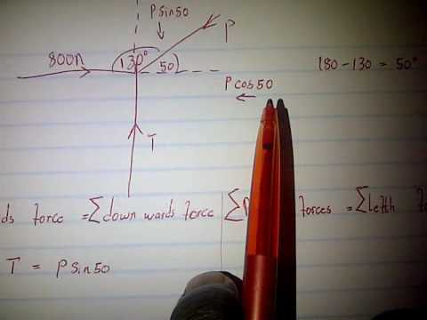 force  equilibriumscience  youtube