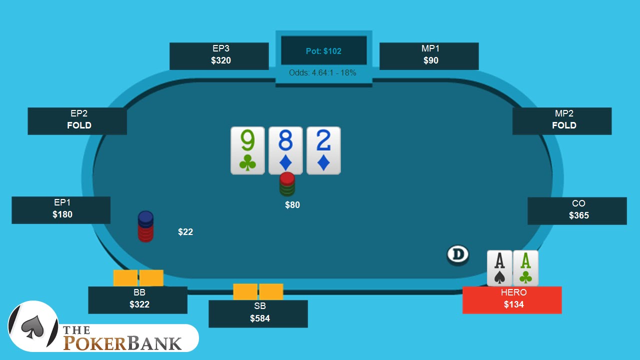Image result for Can I Get Away From Aces Here? | Ask SplitSuit