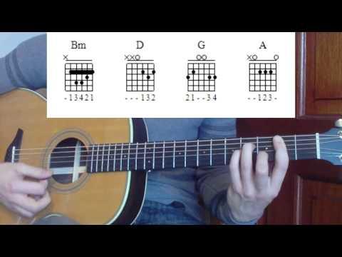 Beneath Your Beautiful - Guitar Lesson Labrinth feat. Emelie Sande