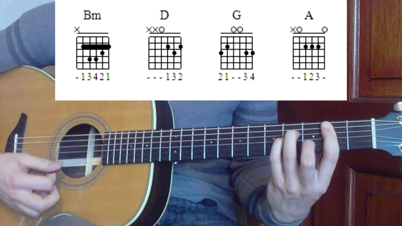 Beneath your beautiful guitar lesson labrinth feat emelie sande beneath your beautiful guitar lesson labrinth feat emelie sande hexwebz Images