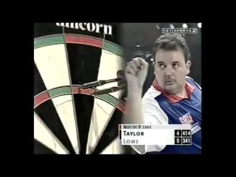 Changes to Phil Taylor's Throw: 1990-2013