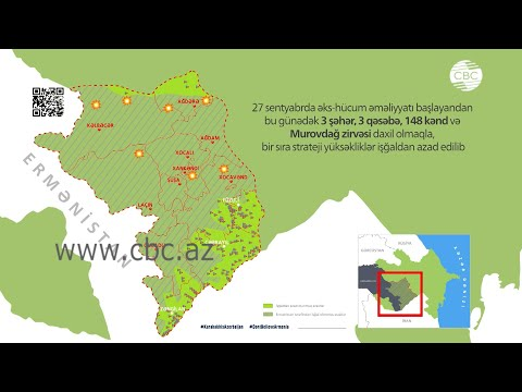 Карта освобожденных от армянской оккупации территорий Азербайджана