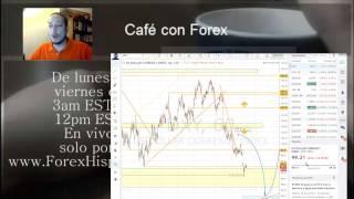 Forex con Café del 28 de Marzo del 2017