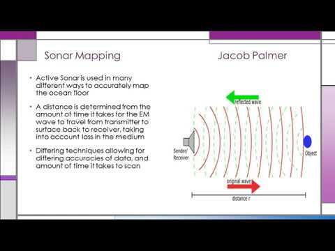 Sonar Mapping
