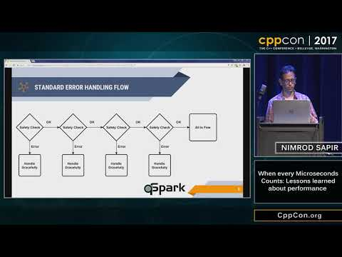 "CppCon 2017: Nimrod Sapir ""When every Microseconds counts: Lessons learned about performance"""