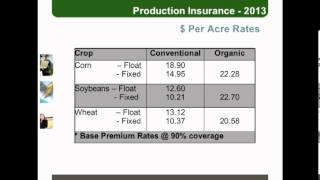john molenhuis cost of production organic vs conventional