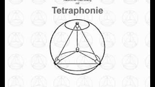 Woywod Tetraphonie - Jazz - 04 - Mülheim a.d. Ruhr