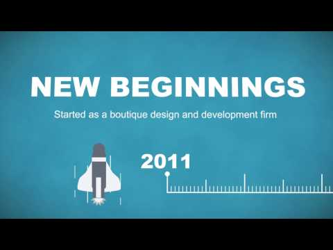 doodleblue Innovations growth through the years