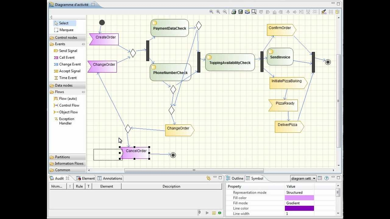 Modelio  Tutorial - Making Uml Diagrams Look Good