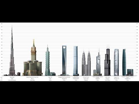Dünyanın En Yüksek 7 Gökdeleni [2014 - HD]