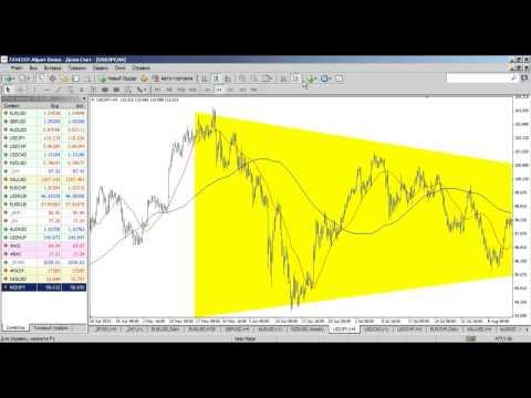 Внутридневной фундаментальный анализ рынка Форекс от 12.11.2014