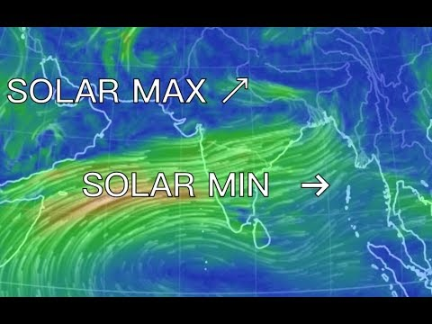Monsoon & Solar Activity | China's Geoengineering