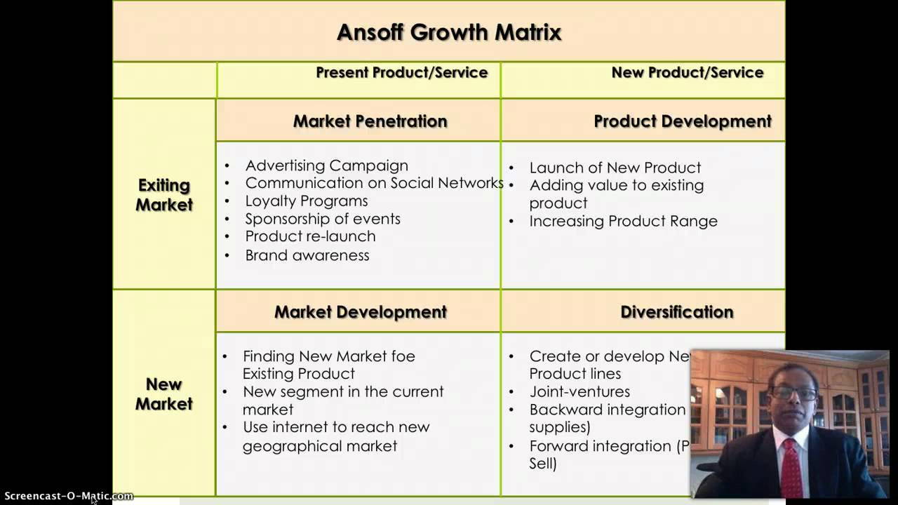 ansoff matrix to tesco plc