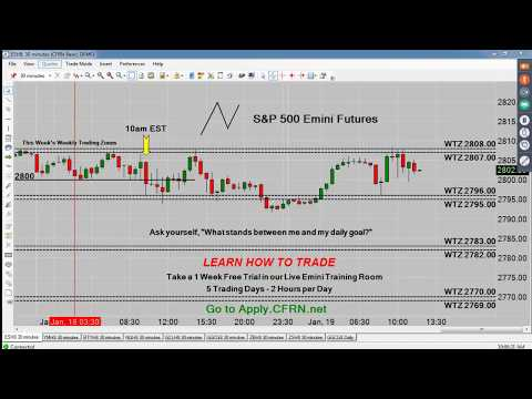 Emini Futures & Cryptocurrency Daily News