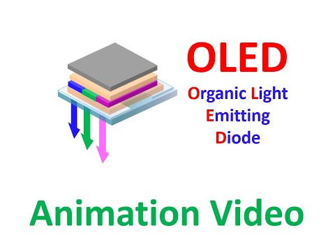 OLED Organic Light Emitting Diode Simple but Knowledge Full Video Screen Display (Master Mind Nation