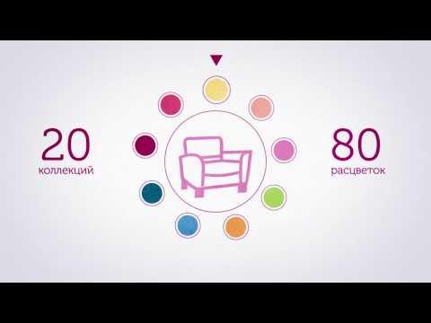 Видео реклама для продвижения франшизы. Создание инфографики.