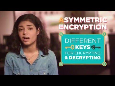 Code org   Encryption & Public Keys Explained