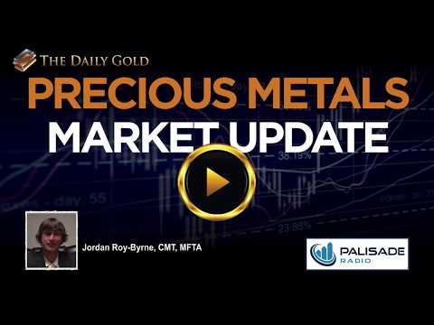 Precious Metals Video Update: Downside Risk Increasing