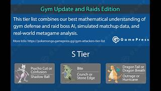 GamePress Pokemon GO Attacker Tier List Analysis