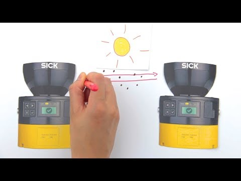 SafeHDDM® From SICK: Innovative Scanning Technology Explained | SICK AG