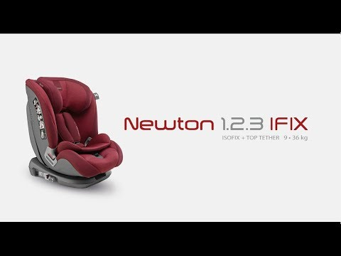 Inglesina Newton 1.2.3 Ifix Tutorial Group 2-3
