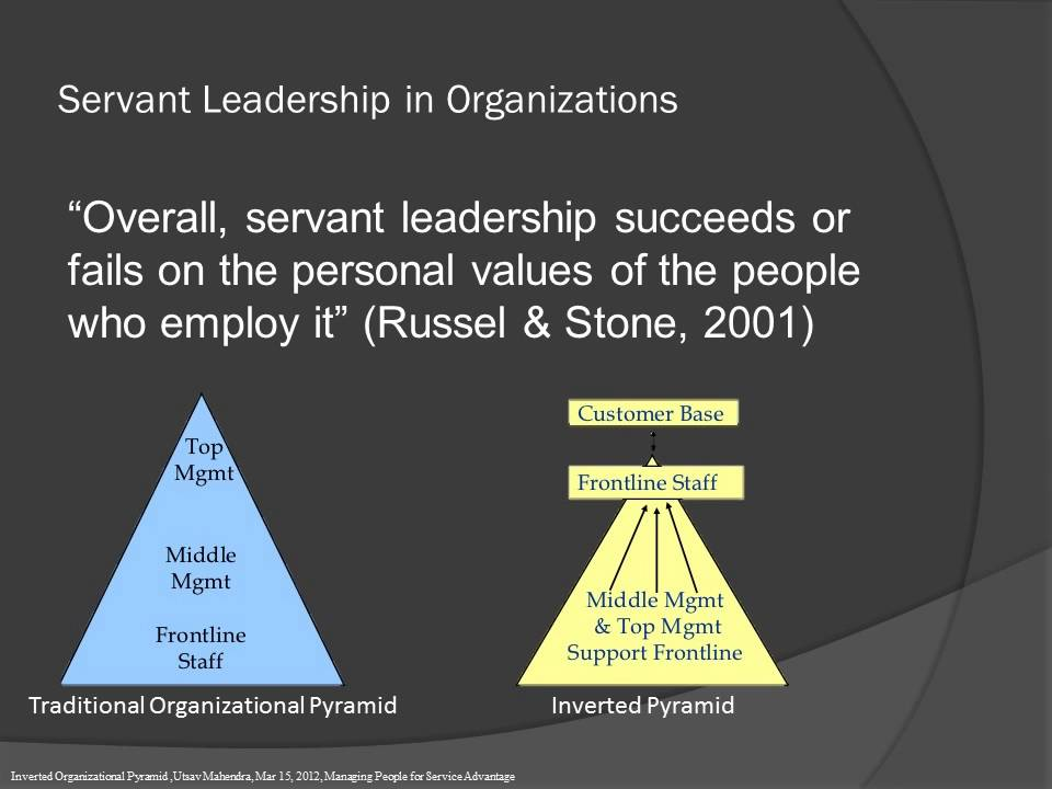 Servant leadership summary