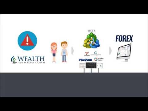 ¿Que es Wealth Generators? Costa Rica