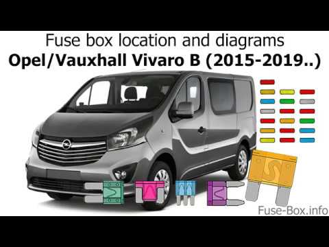 fuse box location and diagrams: opel / vauxhall vivaro b (2015-2019  )