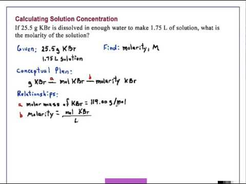 Calculating Solution Concentration Chemistry - YouTube